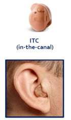 In-The-Canal (ITC)