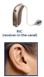 Receiver-In-Canal (RIC)