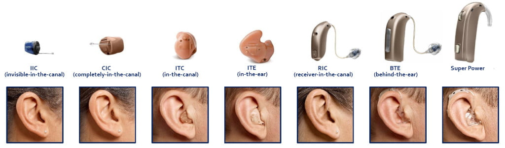 types and styles of hearing aids